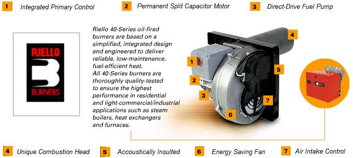 kewanee boiler wiring diagram for kewanee steam boiler